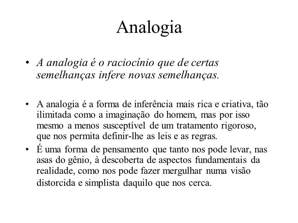 Analogia A analogia é o raciocínio que de certas semelhanças infere novas semelhanças. A analogia é a forma de inferência mais rica e criativa, tão il