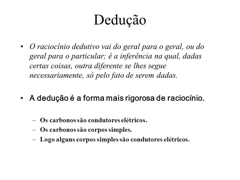Dedução O raciocínio dedutivo vai do geral para o geral, ou do geral para o particular; é a inferência na qual, dadas certas coisas, outra diferente s
