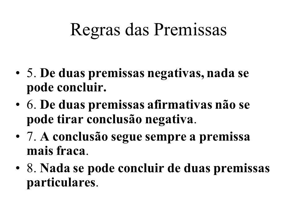 Regras das Premissas 5. De duas premissas negativas, nada se pode concluir. 6. De duas premissas afirmativas não se pode tirar conclusão negativa. 7.