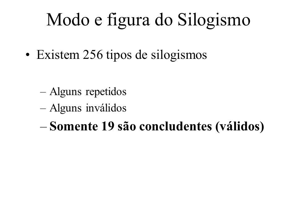 Modo e figura do Silogismo Existem 256 tipos de silogismos –Alguns repetidos –Alguns inválidos –Somente 19 são concludentes (válidos)