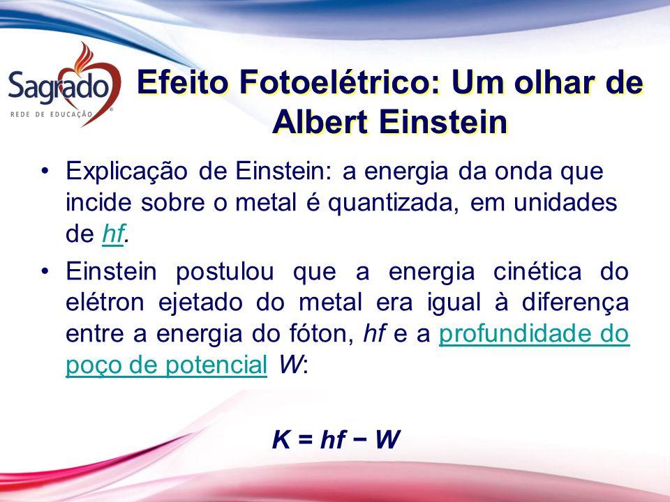 Efeito Fotoelétrico: Um olhar de Albert Einstein Explicação de Einstein: a energia da onda que incide sobre o metal é quantizada, em unidades de hf.hf