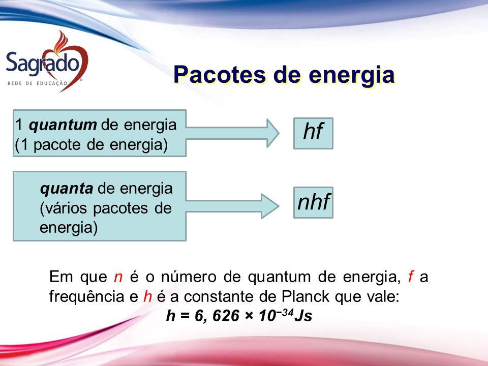 Pacotes de energia 1 quantum de energia (1 pacote de energia) hf quanta de energia (vários pacotes de energia) nhf Em que n é o número de quantum de e