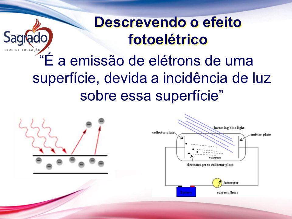 É a emissão de elétrons de uma superfície, devida a incidência de luz sobre essa superfície Descrevendo o efeito fotoelétrico