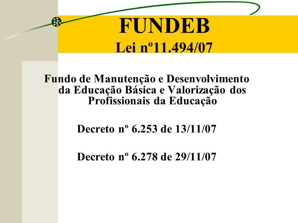 FUNDEB Lei nº11.494/07 Fundo de Manutenção e Desenvolvimento da Educação Básica e Valorização dos Profissionais da Educação Decreto nº 6.253 de 13/11/07 Decreto nº 6.278 de 29/11/07