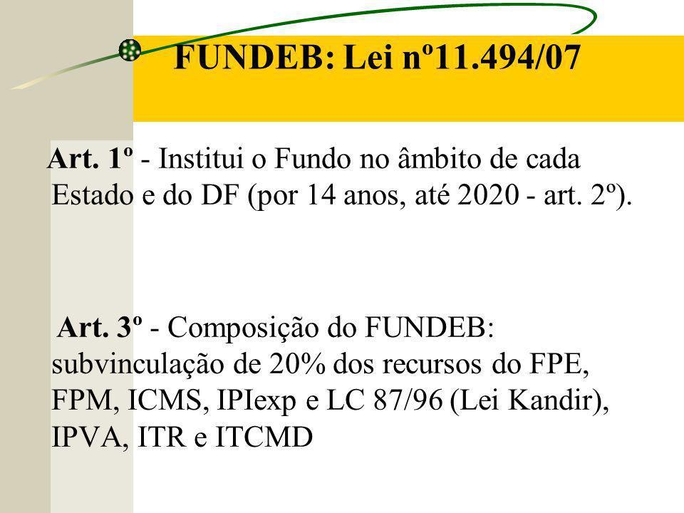 FUNDEB: Lei nº11.494/07 Art.