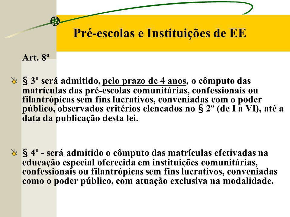 Pré-escolas e Instituições de EE Art.