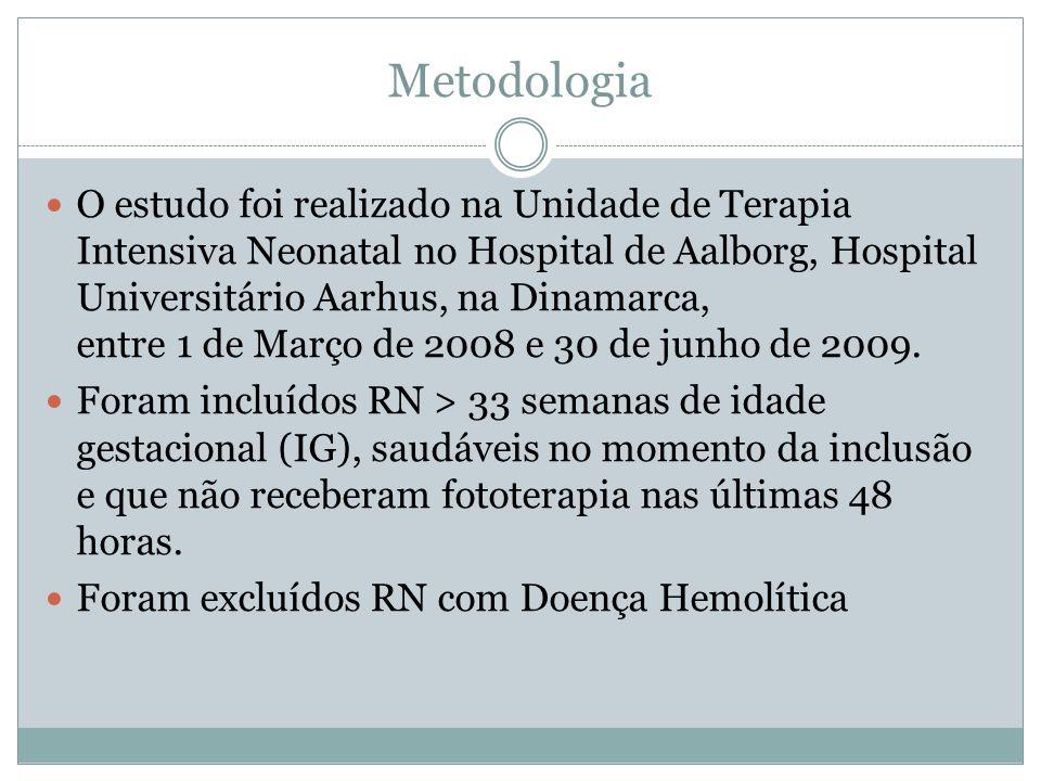 Metodologia O estudo foi realizado na Unidade de Terapia Intensiva Neonatal no Hospital de Aalborg, Hospital Universitário Aarhus, na Dinamarca, entre 1 de Março de 2008 e 30 de junho de 2009.