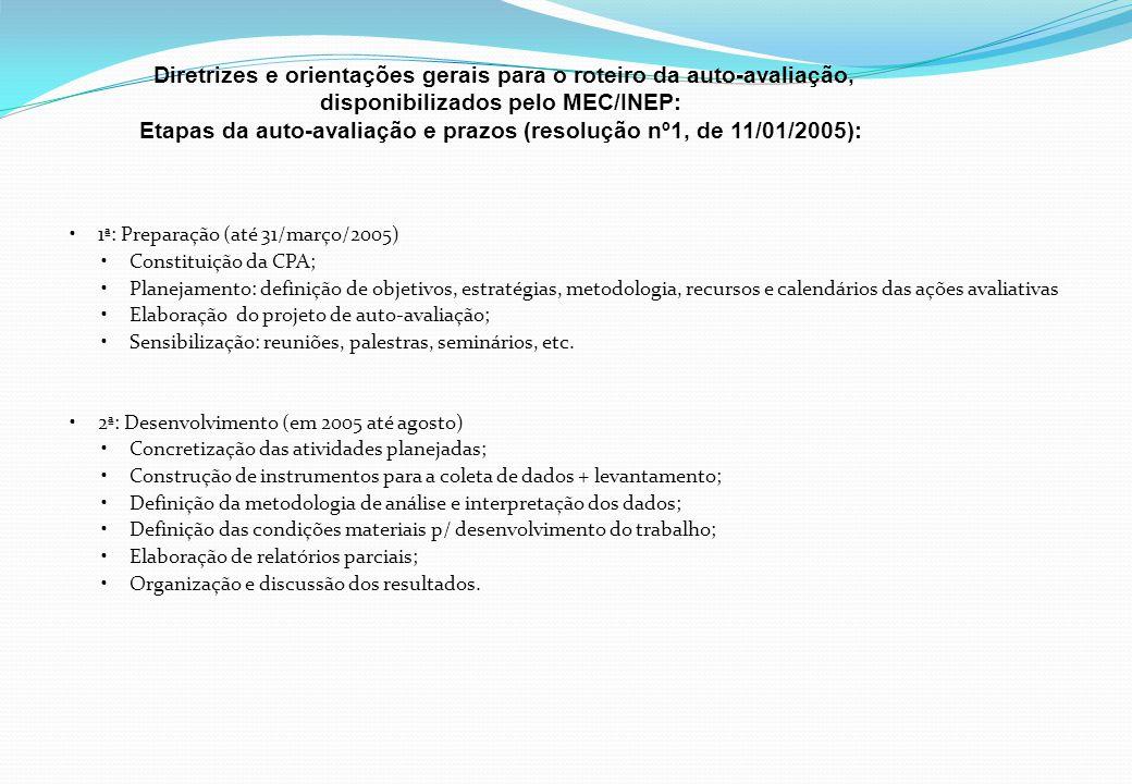 1ª: Preparação (até 31/março/2005) Constituição da CPA; Planejamento: definição de objetivos, estratégias, metodologia, recursos e calendários das açõ