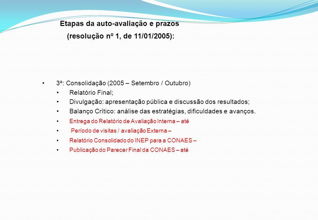 3ª: Consolidação (2005 – Setembro / Outubro) Relatório Final; Divulgação: apresentação pública e discussão dos resultados; Balanço Crítico: análise da