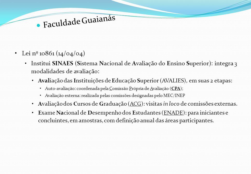 Lei nº 10861 (14/04/04) Institui SINAES (Sistema Nacional de Avaliação do Ensino Superior): integra 3 modalidades de avaliação: Avaliação das Institui