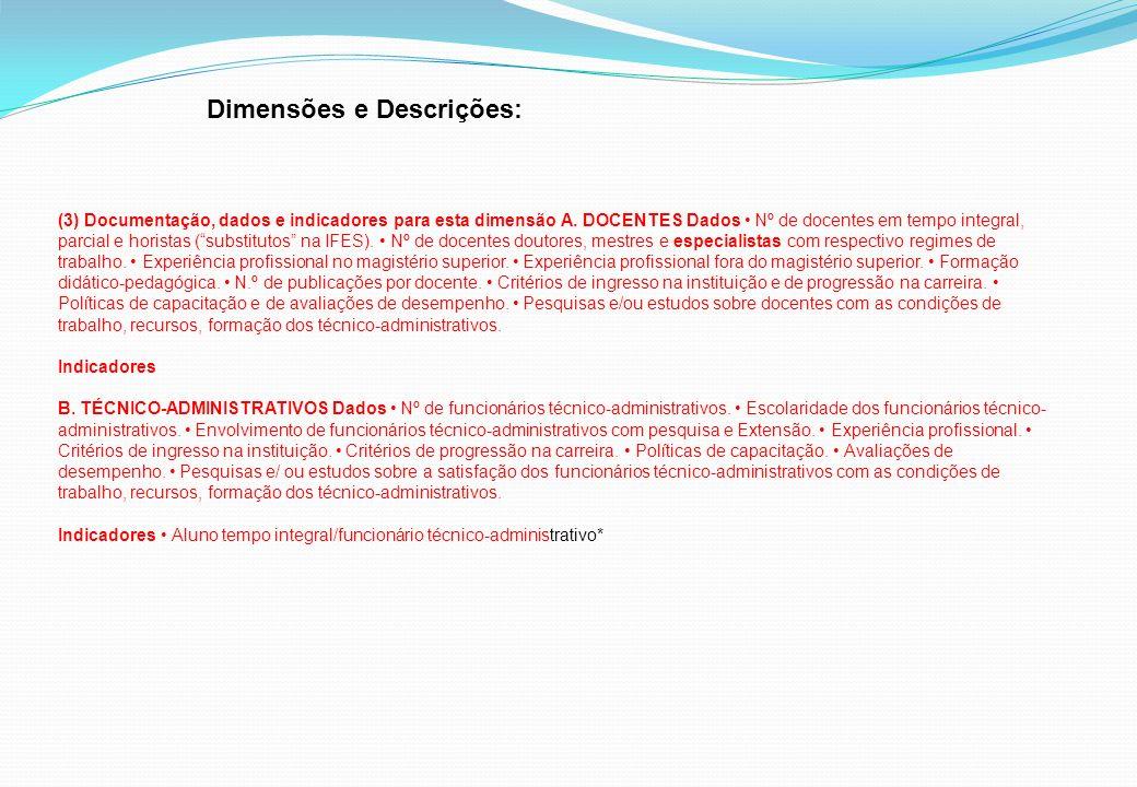 Dimensões e Descrições: (3) Documentação, dados e indicadores para esta dimensão A. DOCENTES Dados Nº de docentes em tempo integral, parcial e horista