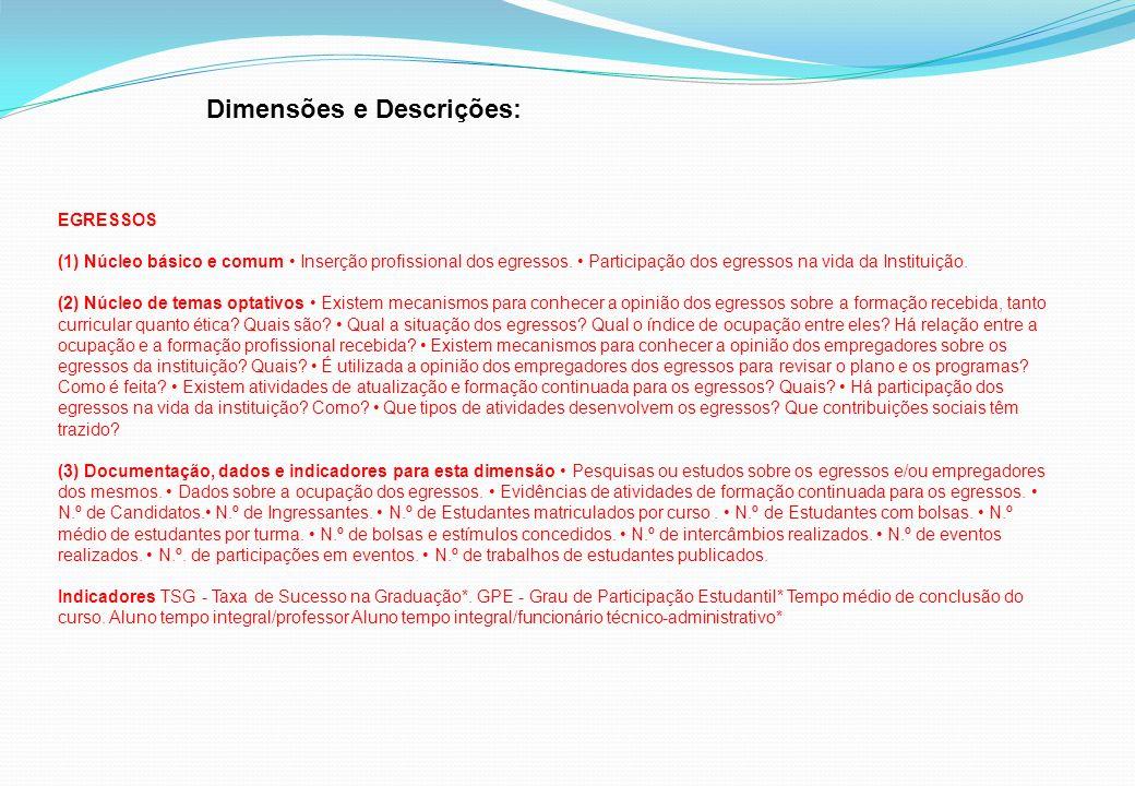 Dimensões e Descrições: EGRESSOS (1) Núcleo básico e comum Inserção profissional dos egressos. Participação dos egressos na vida da Instituição. (2) N