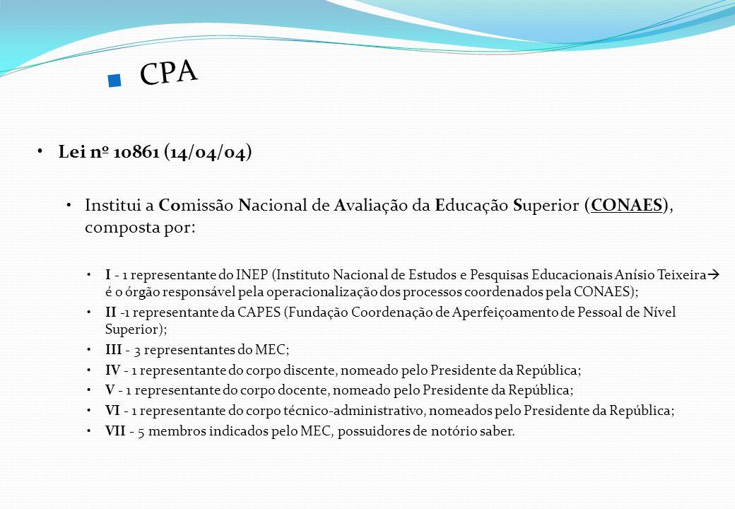 Lei nº 10861 (14/04/04) Institui a Comissão Nacional de Avaliação da Educação Superior (CONAES), composta por: I - 1 representante do INEP (Instituto