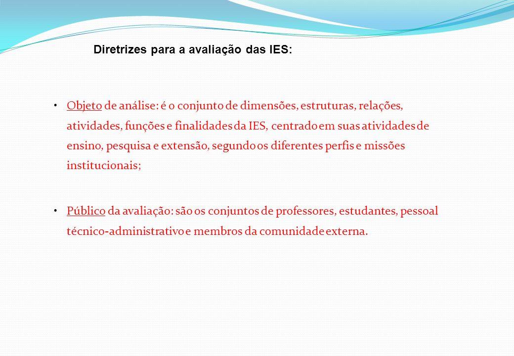 Objeto de análise: é o conjunto de dimensões, estruturas, relações, atividades, funções e finalidades da IES, centrado em suas atividades de ensino, p