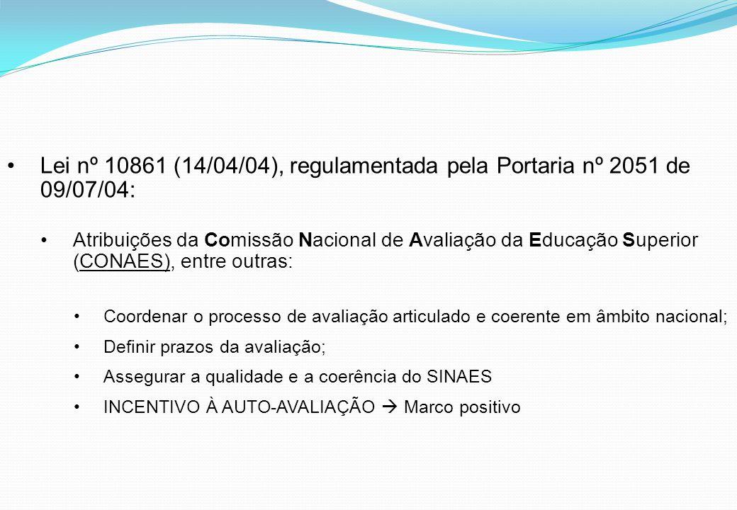 Lei nº 10861 (14/04/04), regulamentada pela Portaria nº 2051 de 09/07/04: Atribuições da Comissão Nacional de Avaliação da Educação Superior (CONAES),