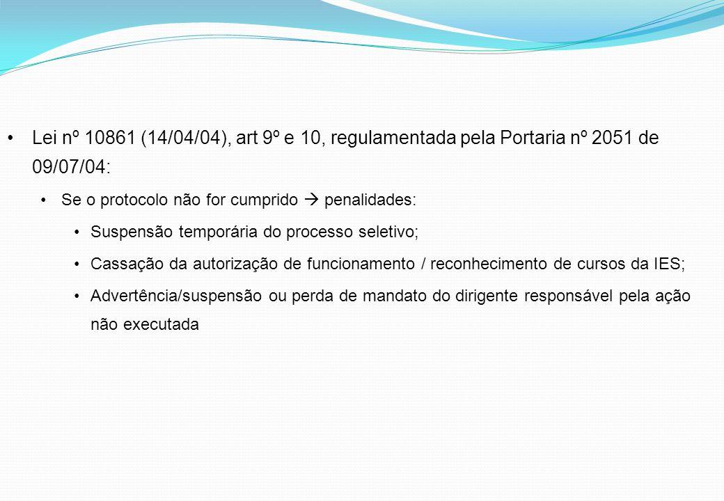 Lei nº 10861 (14/04/04), art 11, institui a Comissão Própria de Avaliação (CPA), em 60 dias a contar desta data.