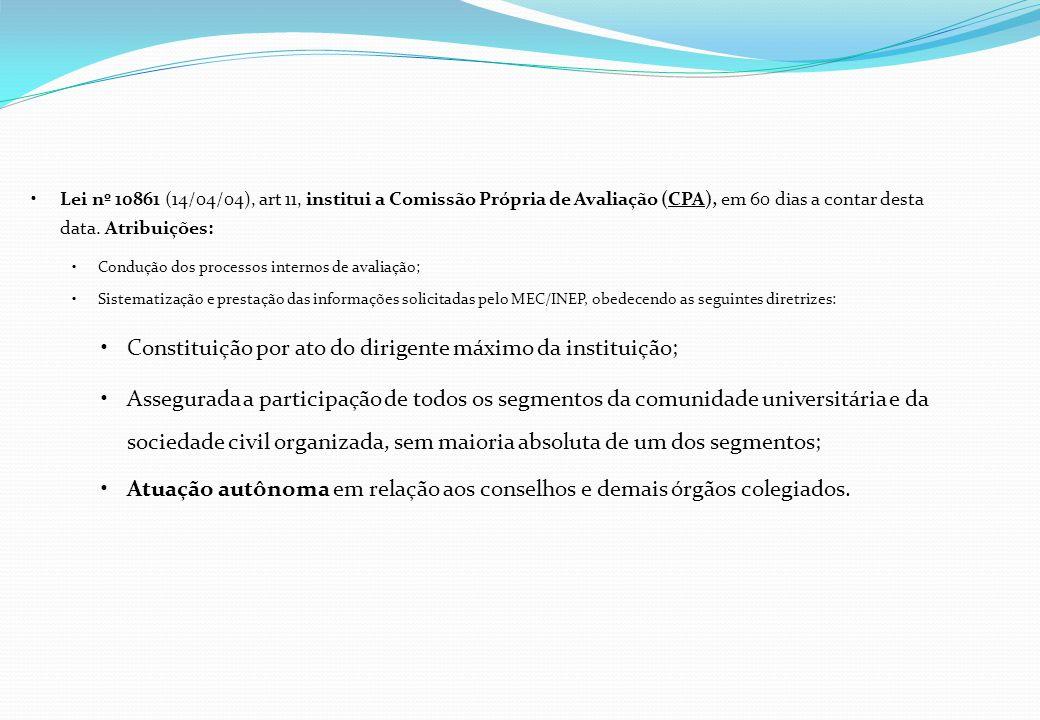 Lei nº 10861 (14/04/04), art 11, institui a Comissão Própria de Avaliação (CPA), em 60 dias a contar desta data. Atribuições: Condução dos processos i