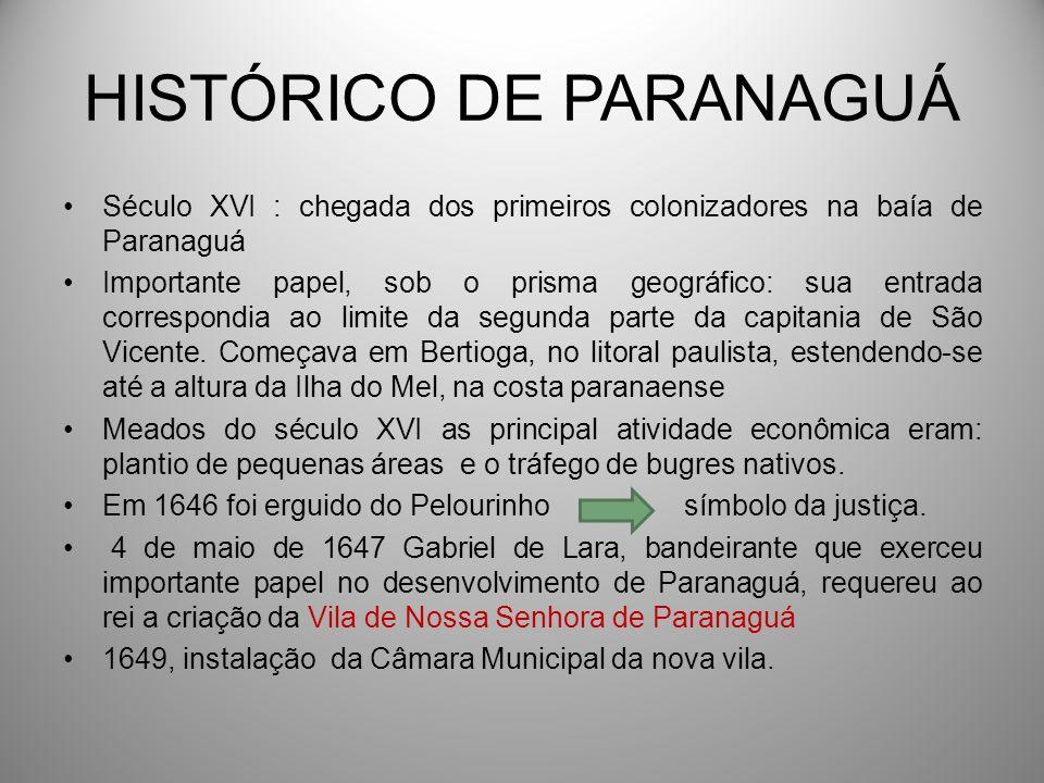HISTÓRICO DE PARANAGUÁ Século XVI : chegada dos primeiros colonizadores na baía de Paranaguá Importante papel, sob o prisma geográfico: sua entrada co
