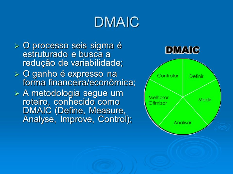 DMAIC O processo seis sigma é estruturado e busca a redução de variabilidade; O processo seis sigma é estruturado e busca a redução de variabilidade; O ganho é expresso na forma financeira/econômica; O ganho é expresso na forma financeira/econômica; A metodologia segue um roteiro, conhecido como DMAIC (Define, Measure, Analyse, Improve, Control); A metodologia segue um roteiro, conhecido como DMAIC (Define, Measure, Analyse, Improve, Control);
