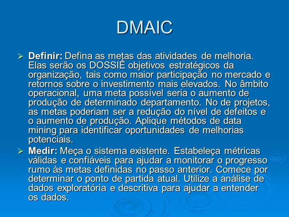 DMAIC Definir: Defina as metas das atividades de melhoria.