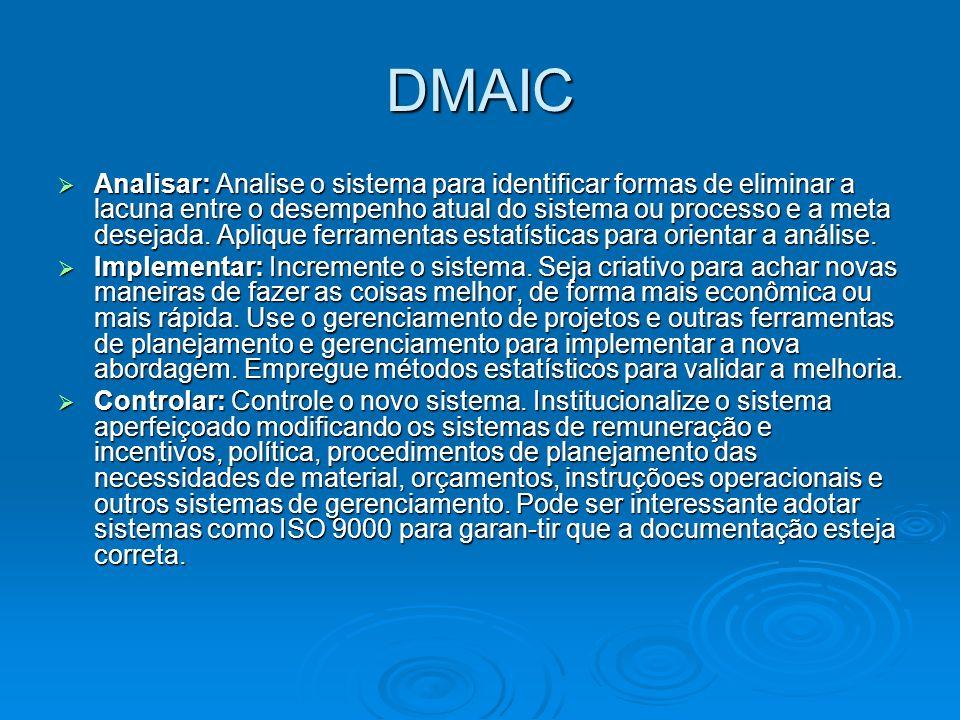 DMAIC Analisar: Analise o sistema para identificar formas de eliminar a lacuna entre o desempenho atual do sistema ou processo e a meta desejada.