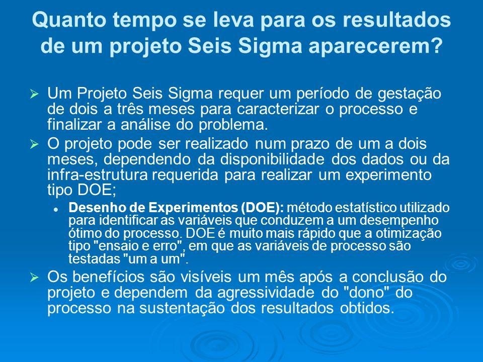 Quanto tempo se leva para os resultados de um projeto Seis Sigma aparecerem.