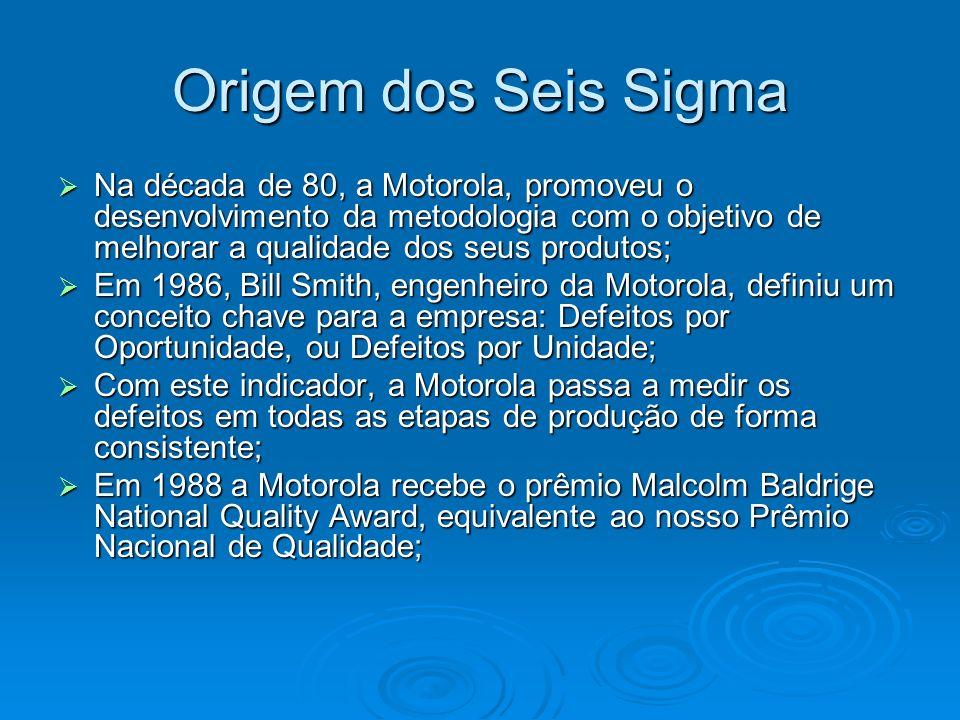 Origem dos Seis Sigma Na década de 80, a Motorola, promoveu o desenvolvimento da metodologia com o objetivo de melhorar a qualidade dos seus produtos; Na década de 80, a Motorola, promoveu o desenvolvimento da metodologia com o objetivo de melhorar a qualidade dos seus produtos; Em 1986, Bill Smith, engenheiro da Motorola, definiu um conceito chave para a empresa: Defeitos por Oportunidade, ou Defeitos por Unidade; Em 1986, Bill Smith, engenheiro da Motorola, definiu um conceito chave para a empresa: Defeitos por Oportunidade, ou Defeitos por Unidade; Com este indicador, a Motorola passa a medir os defeitos em todas as etapas de produção de forma consistente; Com este indicador, a Motorola passa a medir os defeitos em todas as etapas de produção de forma consistente; Em 1988 a Motorola recebe o prêmio Malcolm Baldrige National Quality Award, equivalente ao nosso Prêmio Nacional de Qualidade; Em 1988 a Motorola recebe o prêmio Malcolm Baldrige National Quality Award, equivalente ao nosso Prêmio Nacional de Qualidade;