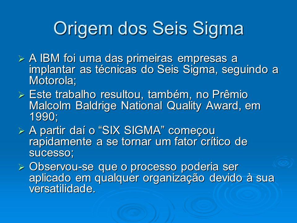 Origem dos Seis Sigma A IBM foi uma das primeiras empresas a implantar as técnicas do Seis Sigma, seguindo a Motorola; A IBM foi uma das primeiras empresas a implantar as técnicas do Seis Sigma, seguindo a Motorola; Este trabalho resultou, também, no Prêmio Malcolm Baldrige National Quality Award, em 1990; Este trabalho resultou, também, no Prêmio Malcolm Baldrige National Quality Award, em 1990; A partir daí o SIX SIGMA começou rapidamente a se tornar um fator crítico de sucesso; A partir daí o SIX SIGMA começou rapidamente a se tornar um fator crítico de sucesso; Observou-se que o processo poderia ser aplicado em qualquer organização devido à sua versatilidade.