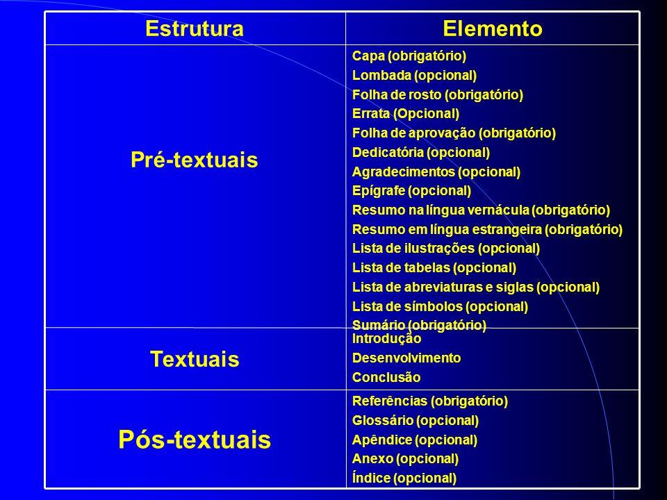 Referências (obrigatório) Glossário (opcional) Apêndice (opcional) Anexo (opcional) Índice (opcional) Pós-textuais Introdução Desenvolvimento Conclusão Textuais Capa (obrigatório) Lombada (opcional) Folha de rosto (obrigatório) Errata (Opcional) Folha de aprovação (obrigatório) Dedicatória (opcional) Agradecimentos (opcional) Epígrafe (opcional) Resumo na língua vernácula (obrigatório) Resumo em língua estrangeira (obrigatório) Lista de ilustrações (opcional) Lista de tabelas (opcional) Lista de abreviaturas e siglas (opcional) Lista de símbolos (opcional) Sumário (obrigatório) Pré-textuais ElementoEstrutura