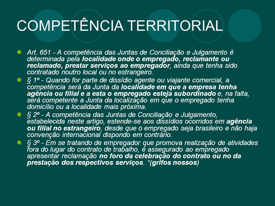 COMPETÊNCIA TERRITORIAL Art. 651 - A competência das Juntas de Conciliação e Julgamento é determinada pela localidade onde o empregado, reclamante ou