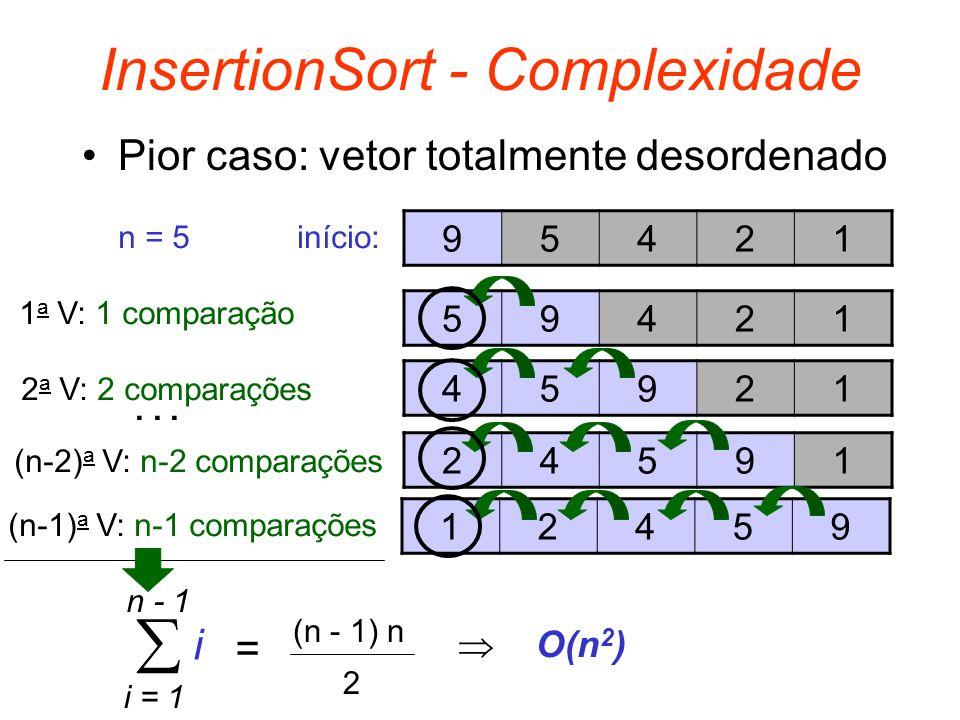 InsertionSort - Complexidade Pior caso: vetor totalmente desordenado 95421 n = 5 59421 45921 24591 12459 início: 1 a V: 1 comparação 2 a V: 2 comparaç
