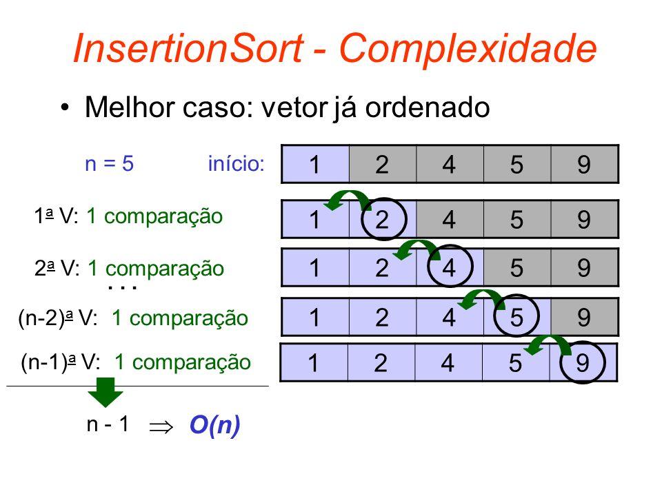 InsertionSort - Complexidade Melhor caso: vetor já ordenado 12459 n = 5 12459 12459 12459 12459 início: 1 a V: 1 comparação 2 a V: 1 comparação... (n-
