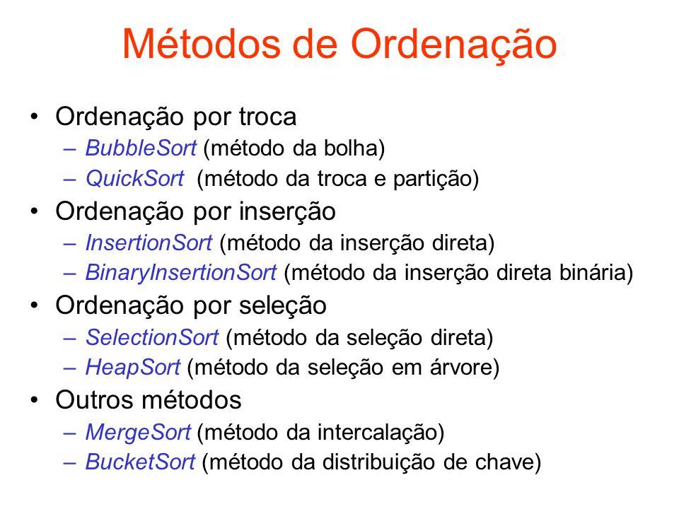 Métodos de Ordenação Ordenação por troca –BubbleSort (método da bolha) –QuickSort (método da troca e partição) Ordenação por inserção –InsertionSort (
