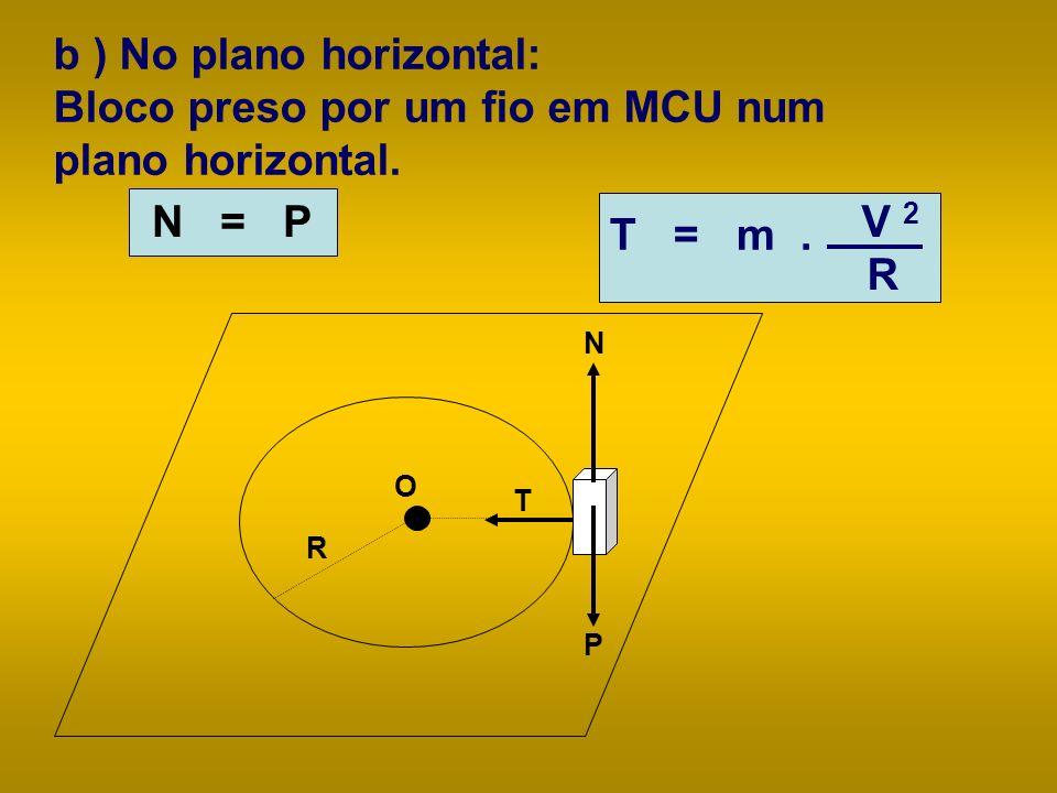 b ) No plano horizontal: Bloco preso por um fio em MCU num plano horizontal. N = P T = m. V 2 R R O T N P
