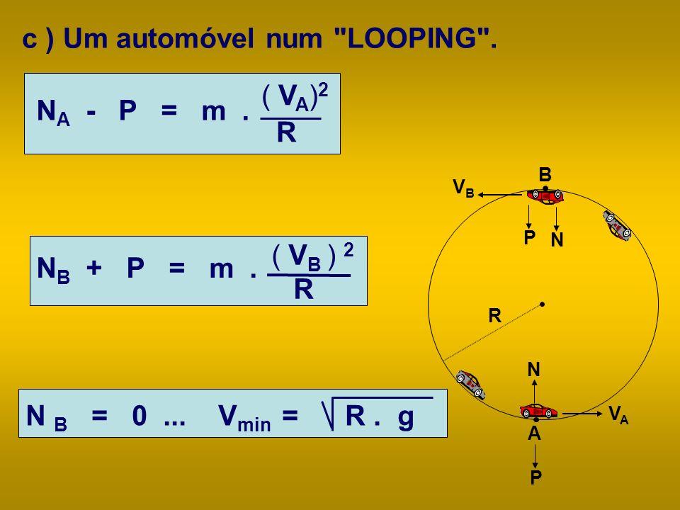 c ) Um automóvel num LOOPING .N B + P = m. ( V B ) 2 R N B = 0...