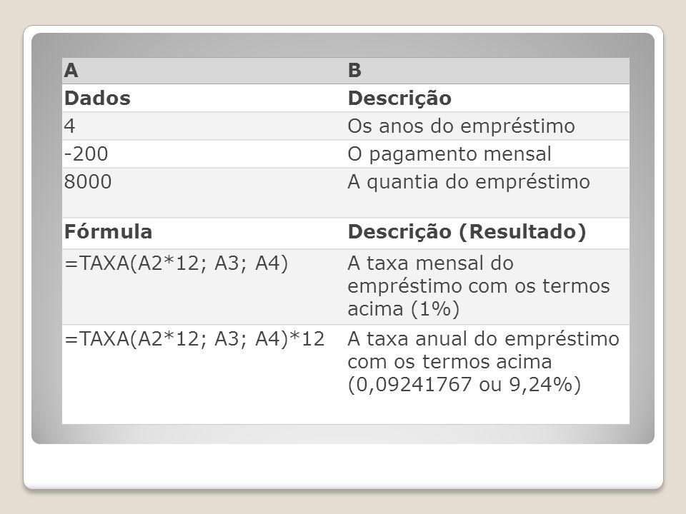 AB DadosDescrição 4Os anos do empréstimo -200O pagamento mensal 8000A quantia do empréstimo FórmulaDescrição (Resultado) =TAXA(A2*12; A3; A4)A taxa me