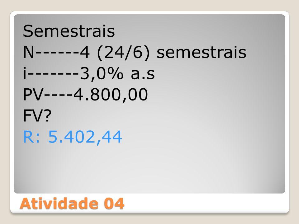 Atividade 04 Semestrais N------4 (24/6) semestrais i-------3,0% a.s PV----4.800,00 FV? R: 5.402,44