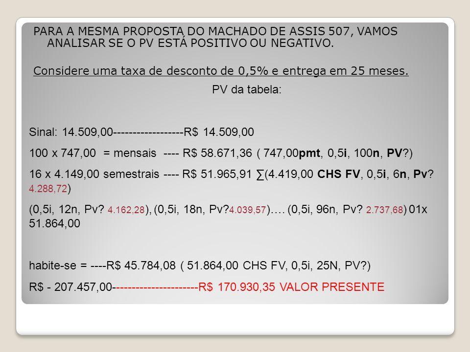 PARA A MESMA PROPOSTA DO MACHADO DE ASSIS 507, VAMOS ANALISAR SE O PV ESTÁ POSITIVO OU NEGATIVO. Considere uma taxa de desconto de 0,5% e entrega em 2