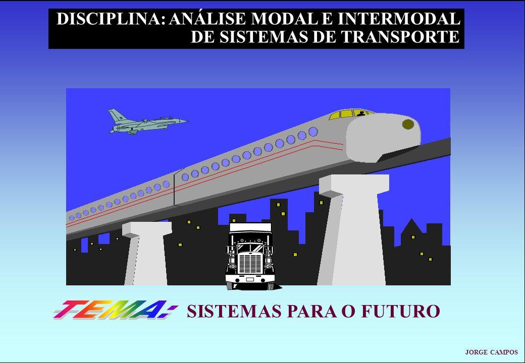 JORGE CAMPOS PROF. M.Sc. JORGE CAMPOS DISCIPLINA: ANÁLISE MODAL E INTERMODAL DE SISTEMAS DE TRANSPORTE SISTEMAS PARA O FUTURO