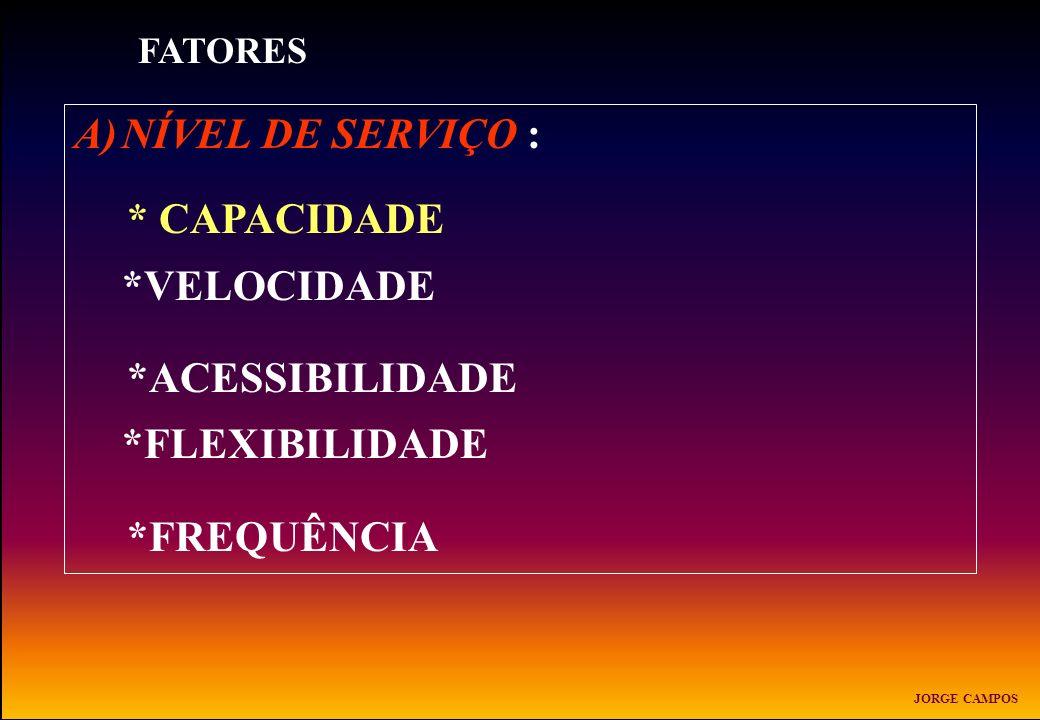 A)NÍVEL DE SERVIÇO : * CAPACIDADE *VELOCIDADE *ACESSIBILIDADE *FLEXIBILIDADE *FREQUÊNCIA FATORES JORGE CAMPOS