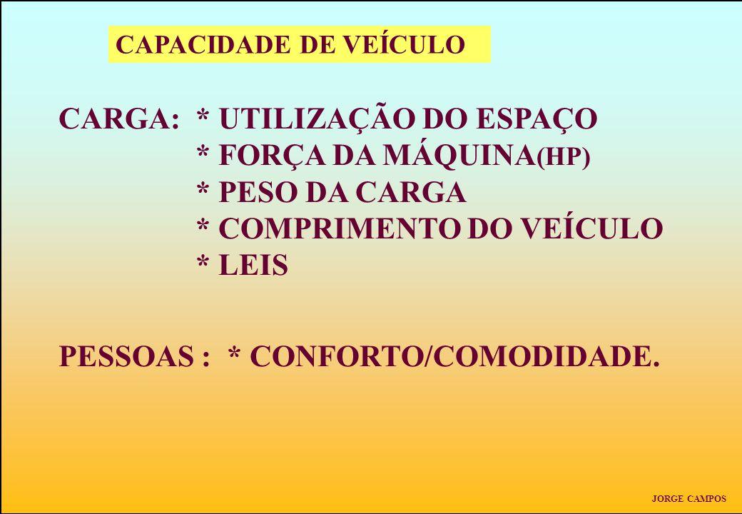 CAPACIDADE DE VEÍCULO CARGA: * UTILIZAÇÃO DO ESPAÇO * FORÇA DA MÁQUINA (HP) * PESO DA CARGA * COMPRIMENTO DO VEÍCULO * LEIS PESSOAS : * CONFORTO/COMODIDADE.