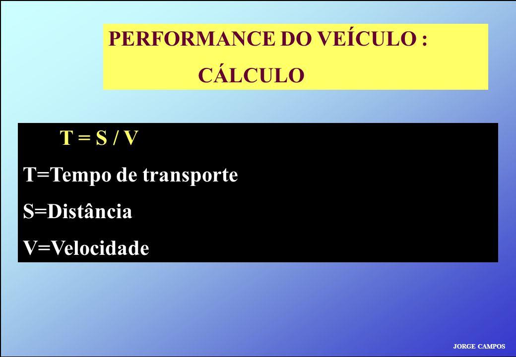 PERFORMANCE DO VEÍCULO : CÁLCULO T = S / V T=Tempo de transporte S=Distância V=Velocidade JORGE CAMPOS