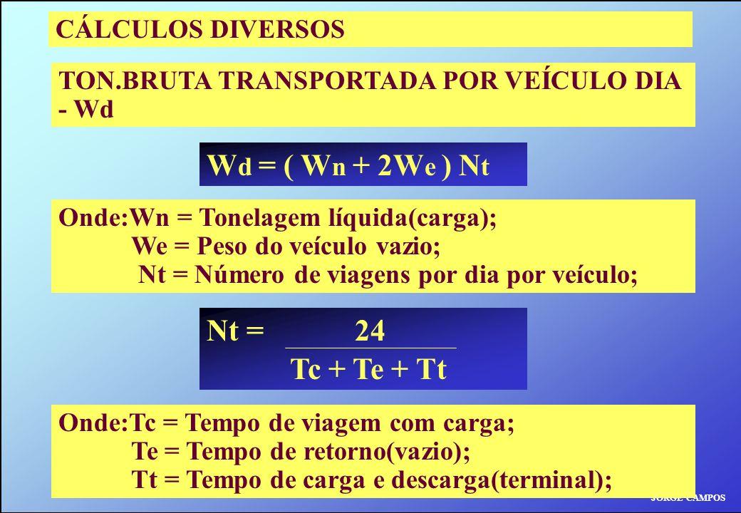 CÁLCULOS DIVERSOS TON.BRUTA TRANSPORTADA POR VEÍCULO DIA - Wd W d = ( W n + 2W e ) N t Onde:Wn = Tonelagem líquida(carga); We = Peso do veículo vazio; Nt = Número de viagens por dia por veículo; Nt = 24 Tc + Te + Tt Onde:Tc = Tempo de viagem com carga; Te = Tempo de retorno(vazio); Tt = Tempo de carga e descarga(terminal);