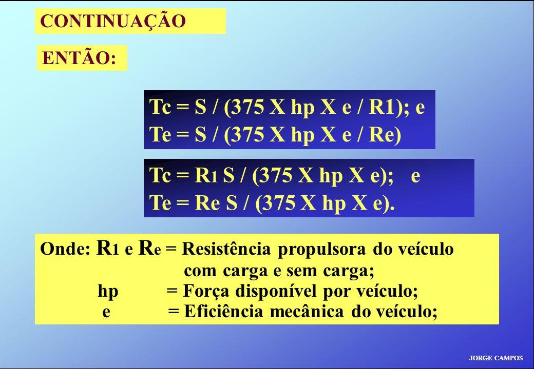 JORGE CAMPOS CONTINUAÇÃO ENTÃO: Tc = S / (375 X hp X e / R1); e Te = S / (375 X hp X e / Re) Onde: R 1 e R e = Resistência propulsora do veículo com carga e sem carga; hp = Força disponível por veículo; e = Eficiência mecânica do veículo; Tc = R 1 S / (375 X hp X e); e Te = Re S / (375 X hp X e).