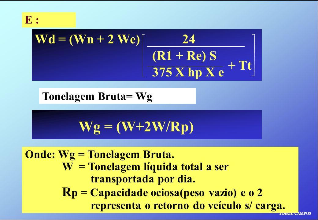 JORGE CAMPOS E : Wd = (Wn + 2 We) 24 (R1 + Re) S 375 X hp X e + Tt Wg = (W+2W/Rp) Onde: Wg = Tonelagem Bruta. W = Tonelagem líquida total a ser transp