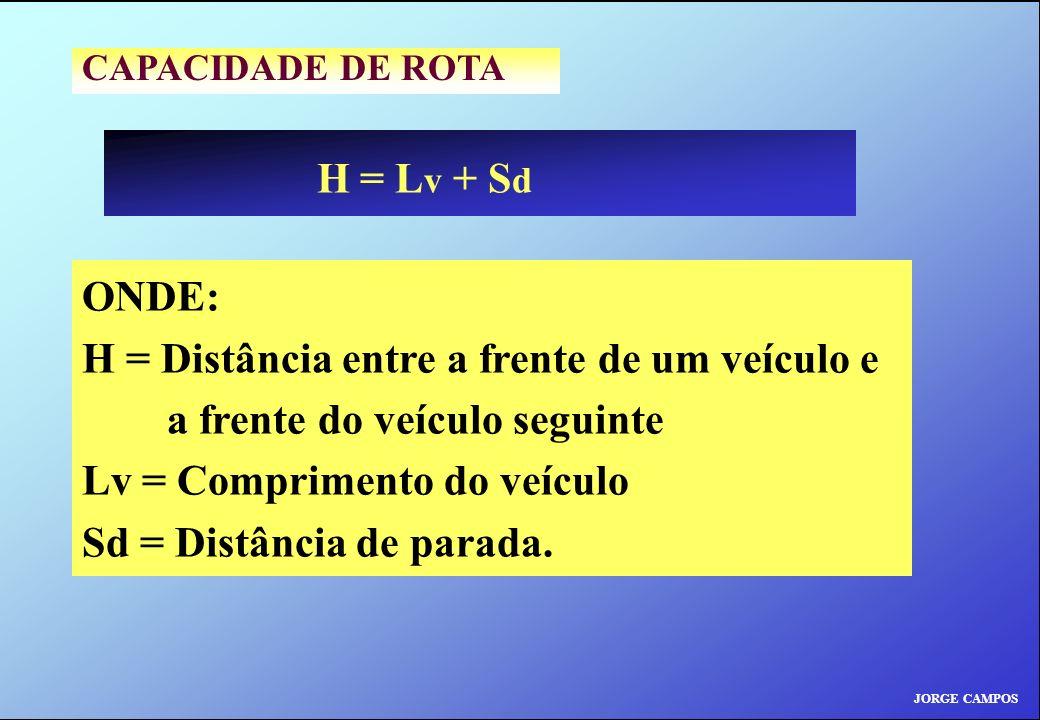 JORGE CAMPOS CAPACIDADE DE ROTA ONDE: H = Distância entre a frente de um veículo e a frente do veículo seguinte Lv = Comprimento do veículo Sd = Distância de parada.