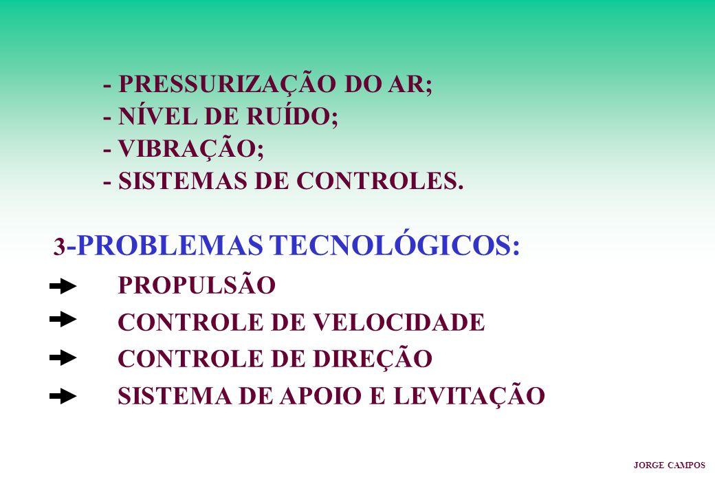 - PRESSURIZAÇÃO DO AR; - NÍVEL DE RUÍDO; - VIBRAÇÃO; - SISTEMAS DE CONTROLES. 3 -PROBLEMAS TECNOLÓGICOS: PROPULSÃO CONTROLE DE VELOCIDADE CONTROLE DE