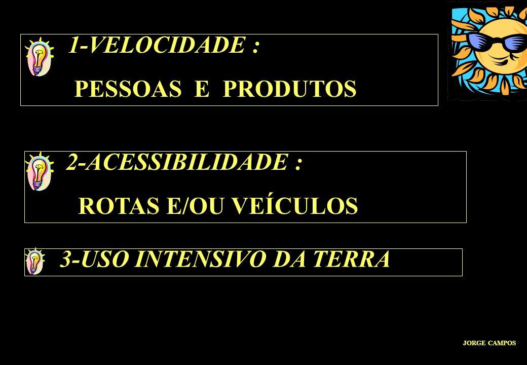 1-VELOCIDADE : PESSOAS E PRODUTOS 2-ACESSIBILIDADE : ROTAS E/OU VEÍCULOS 3-USO INTENSIVO DA TERRA JORGE CAMPOS