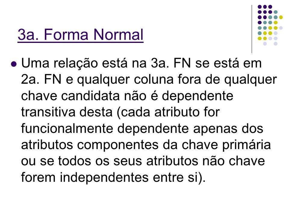 3a. Forma Normal Uma relação está na 3a. FN se está em 2a. FN e qualquer coluna fora de qualquer chave candidata não é dependente transitiva desta (ca