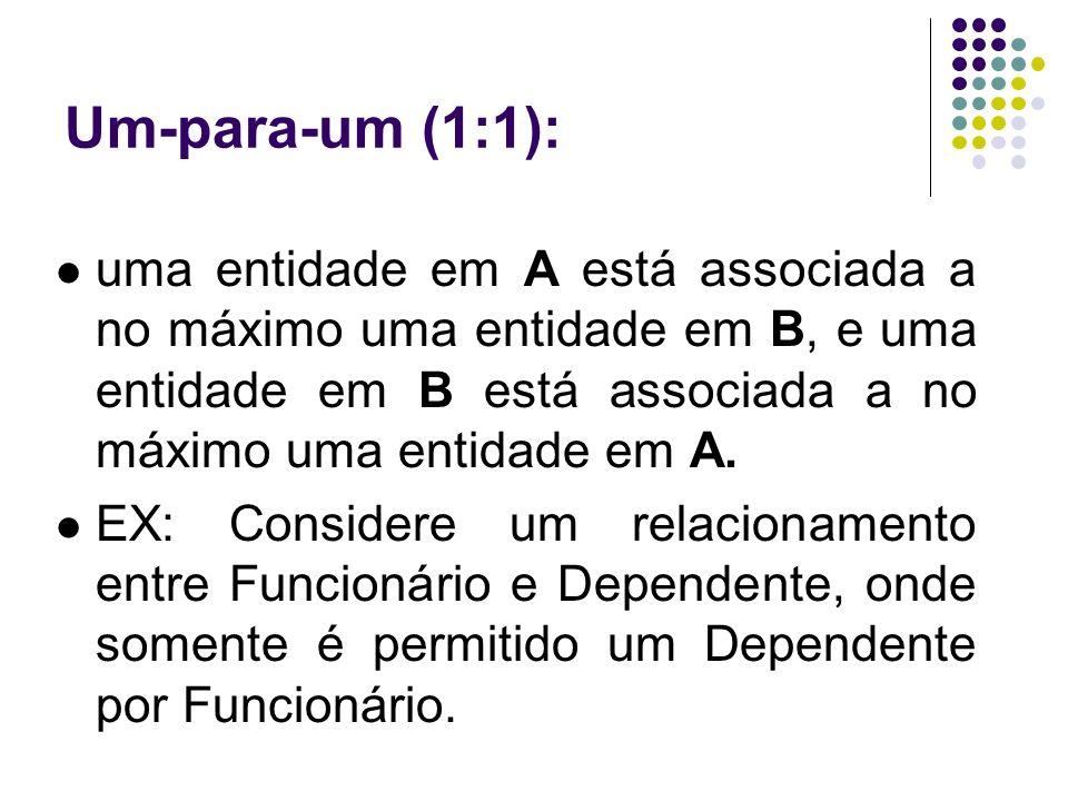 Um-para-um (1:1): uma entidade em A está associada a no máximo uma entidade em B, e uma entidade em B está associada a no máximo uma entidade em A. EX